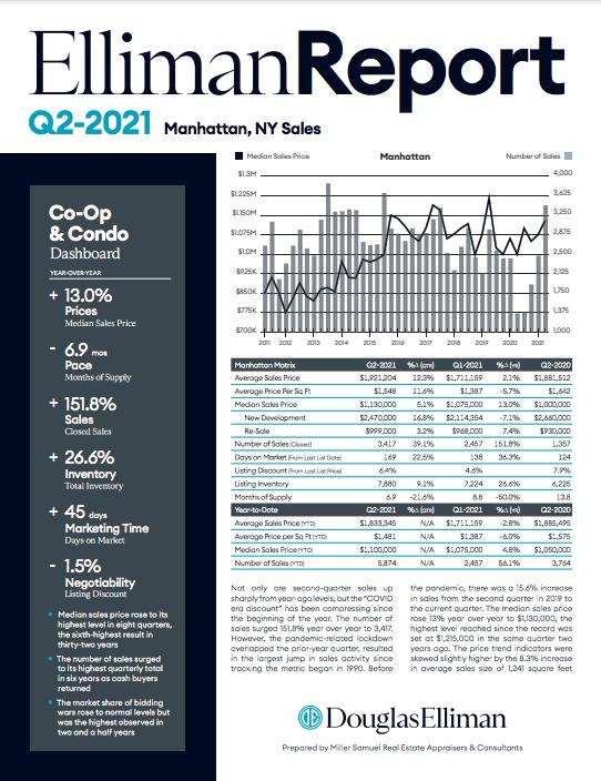 Douglas Elliman Report Q2 2021 - Manhattan New York real estate sales